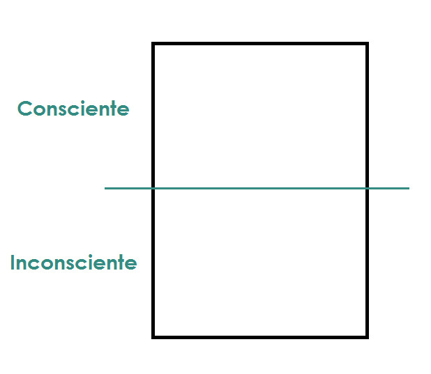 grafologia-cuadrante-superior-inferior