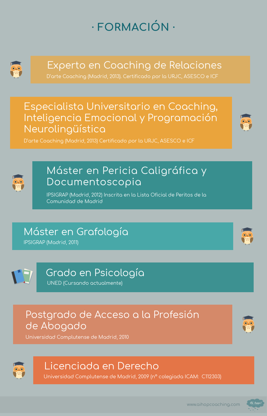 formacion-ainoa-espejo-aihop-coaching-grafologia