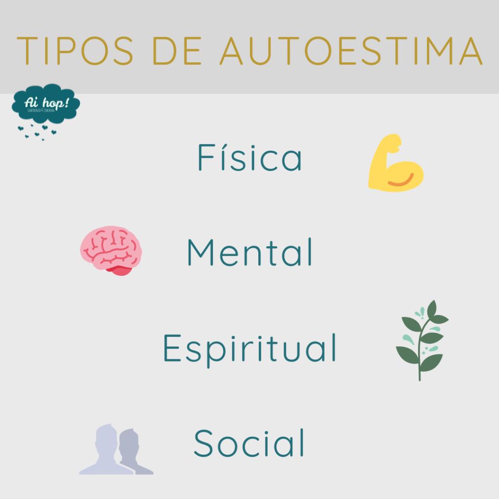 autoestima-tipos