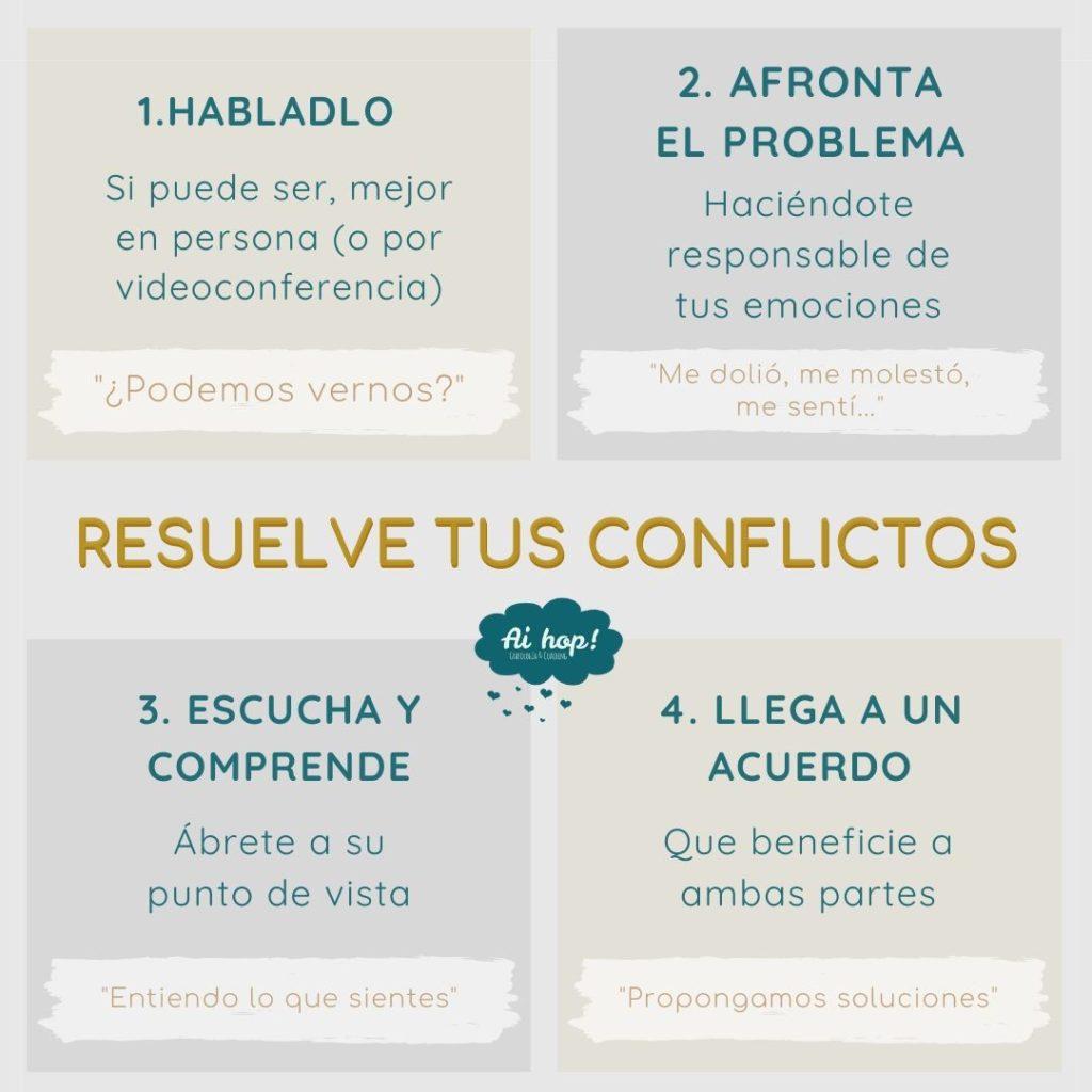 resuelve-tus-conflictos-comunicacion-no-violenta